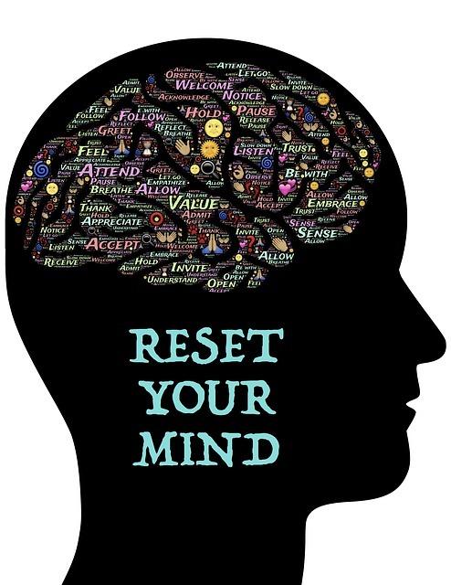 Reset je mindset